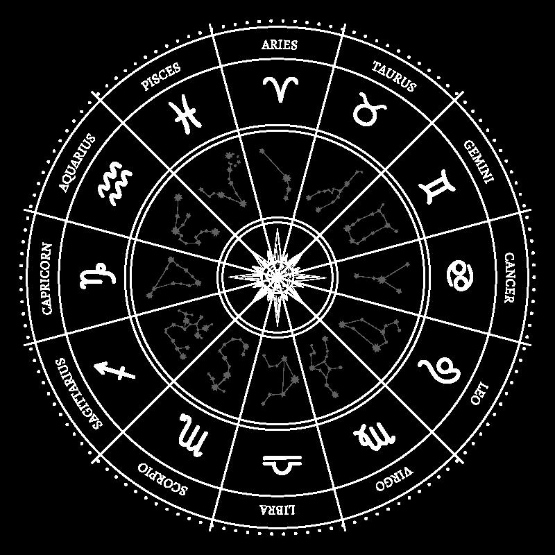 https://nehabajorria.com/wp-content/uploads/2020/12/Astrology-1.png